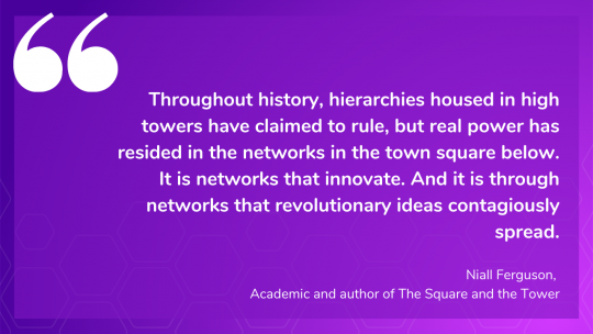 Throughout history, hierarchies housed in high towers have claimed to rule, but real power has resided in the networks in the town square below. It is networks that innovate. And it is through networks that revolutionary ideas contagiously spread. Niall Ferguson, Academic and author of The Square and the Tower